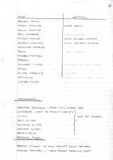 I_PB_MND_1994_73