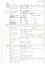 I_PB_MND_1994_79