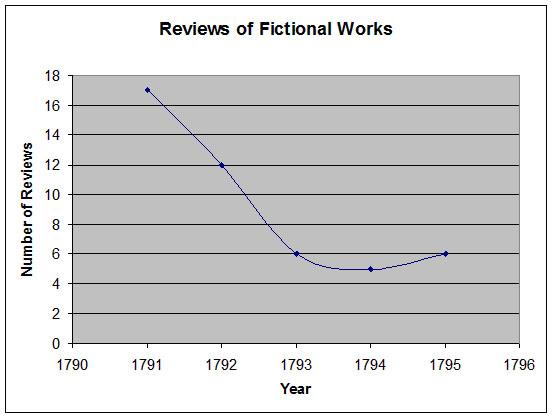 reviews_of_fictional_works.jpg