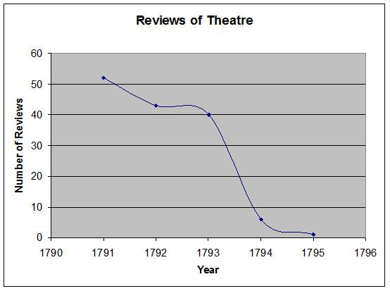 reviews_of_theatre.jpg