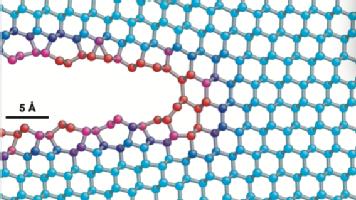 GAP uncertainty near silicon crack tip