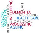 Biomedical wordart
