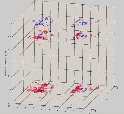 3d_plot_cd_vs_2dnmr.jpg