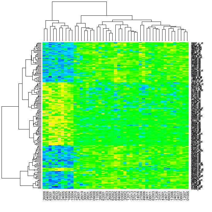 [Heatmap figure]