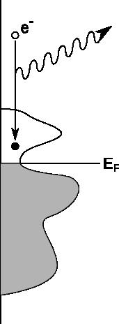 ipes_diagram