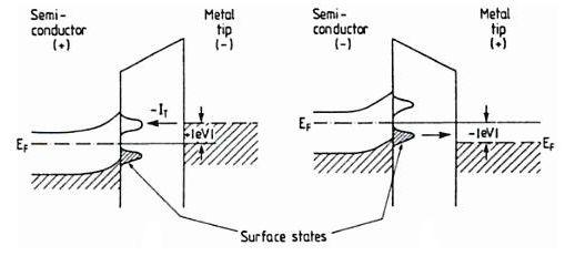 energy_band_diagram.jpg