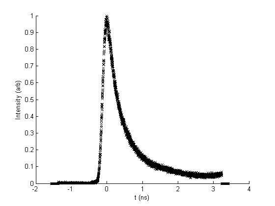 Example TRPL Result
