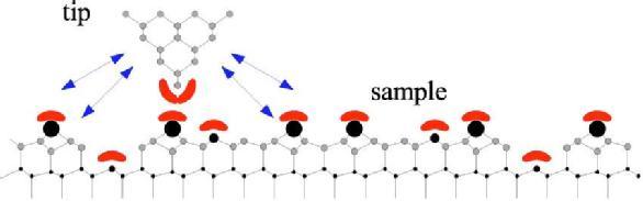 AFM tip close to sample