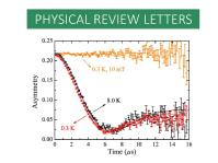 Detection of Time-Reversal Symmetry Breaking in the Noncentrosymmetric Superconductor Re6Zr Using Muon-Spin Spectroscopy,  R. P. Singh, A. D. Hillier, B. Mazidian, J. Quintanilla, J. F. Annett, D. McK. Paul, G. Balakrishnan, and M. R. Lees, Physical Review Letters 112, 107002 (2014).