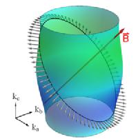 Ramshaw et al. npj Quantum Materials 2, 8 (2017).