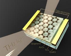 graphene_device-xuequan_chen.jpg