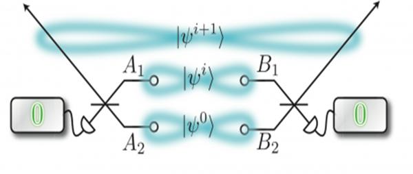 Quantum Information banner image