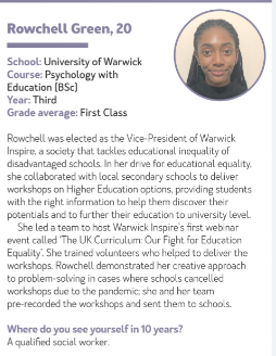 Rowchell's biography from Future Leaders