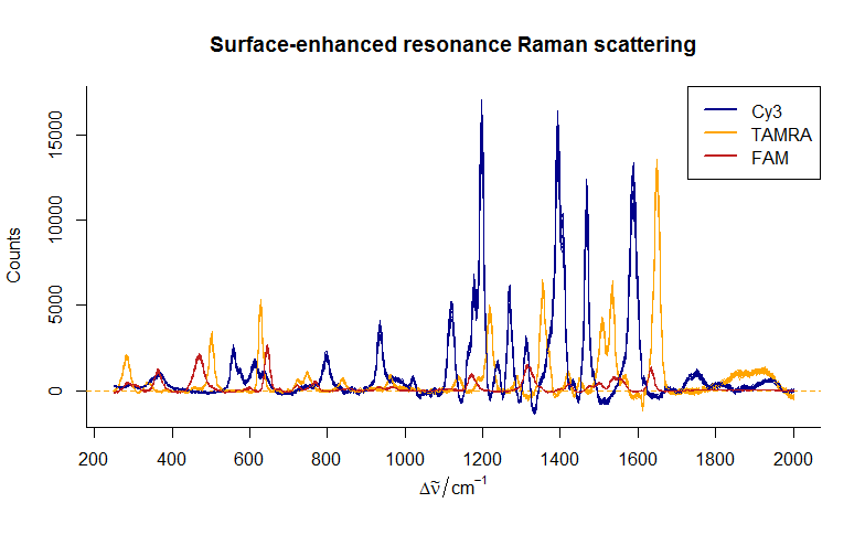 serrs_spectra.png