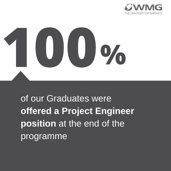 Project Engineer infographic: 100% of our Graduates were offered a Project Engineer position at the end of the programme.