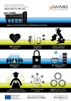 WMG SME Infographic