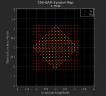 256-qam-map