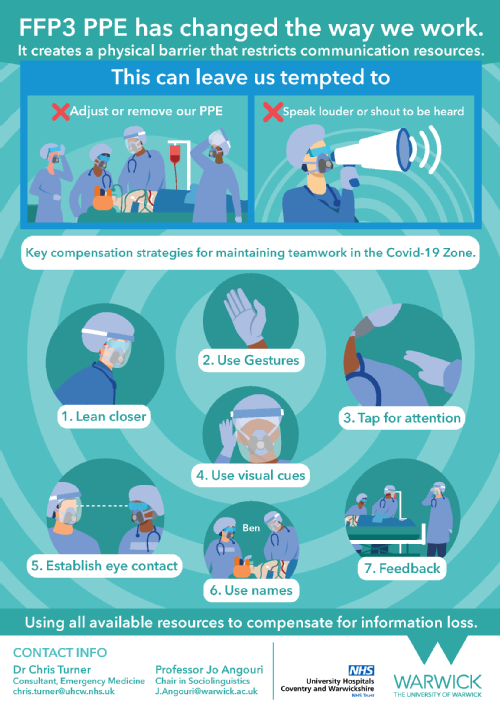 teamwork covid-19 infographic poster