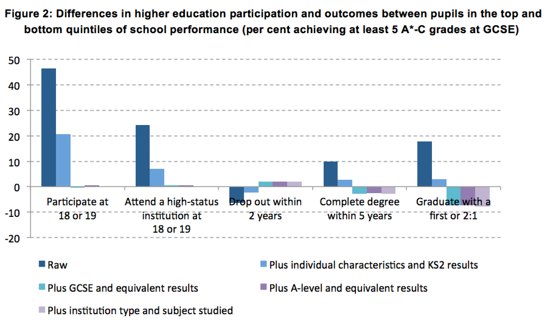 the difference in the characteristics of teachers and students in schools and universities Schools, colleges & universities  and provide support for both teachers and students  in fostering links between students at local schools studying for cisi.
