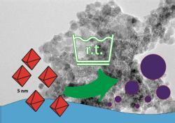 Nanodiamonds research