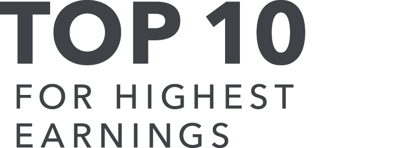 Top 10 for highest earnings