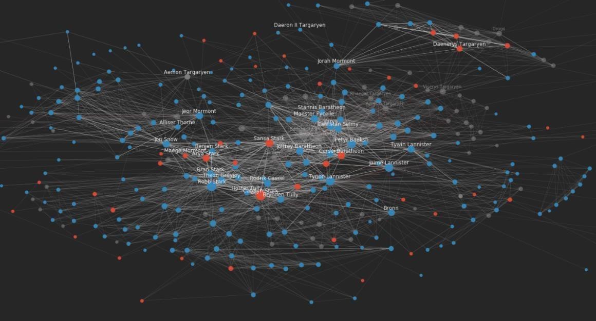 Newswise: social_network_of_got.jpg
