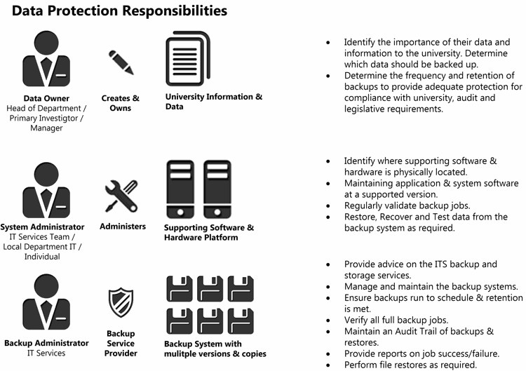 the roles and responsabilities of a Job description and duties for cashier also cashier jobs use our job search tool to sort through over 2 million real jobs use our career test report to get your.