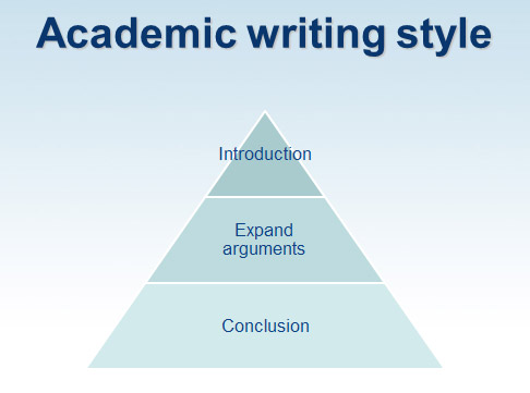 write for the web guide to making good websites it services academic writing style starts introduction at the top of the pyramid expand arguments in