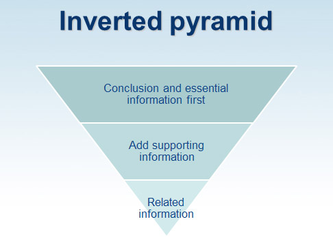 Inverted pyramid shows widest section at the top with essential information, supporting information in the middle, and related information at the bottom