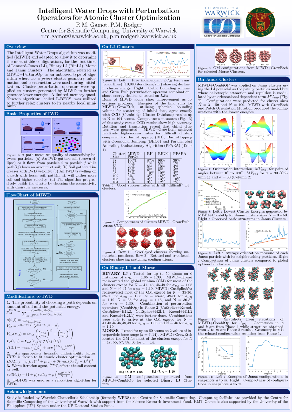 science research posters
