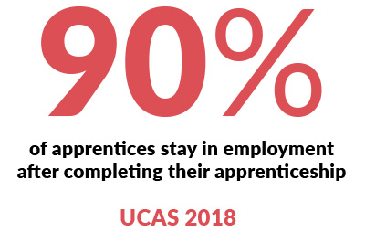 Infographic - 90% of apprentices stay in employment after completing their apprenticeships UCAS 2018