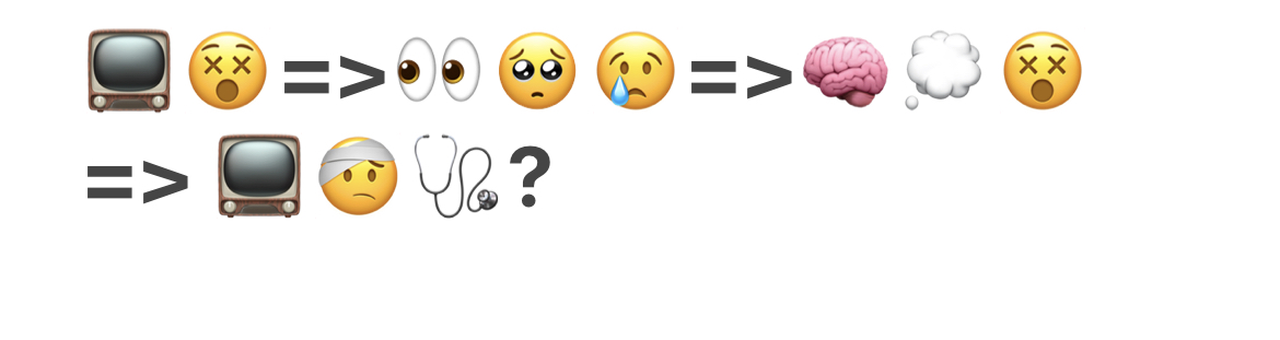 Image shows some emoji used to communicate someones research topic